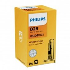 Philips D2R Vision